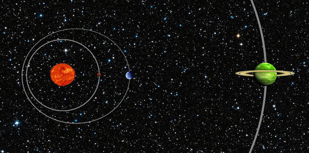 Sarvannia:  Solar System