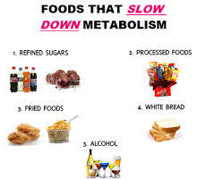 Common Foods that Slow Metabolism