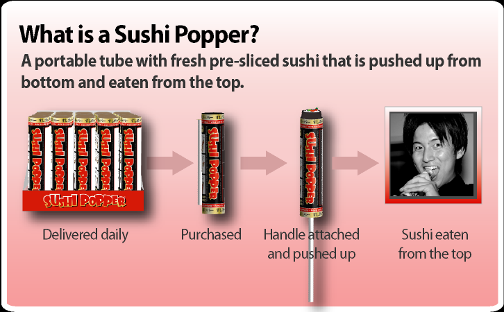 I don't see myself eating one of these.  Ever.   via   www.sushipopper.com   (as per  boing boing )