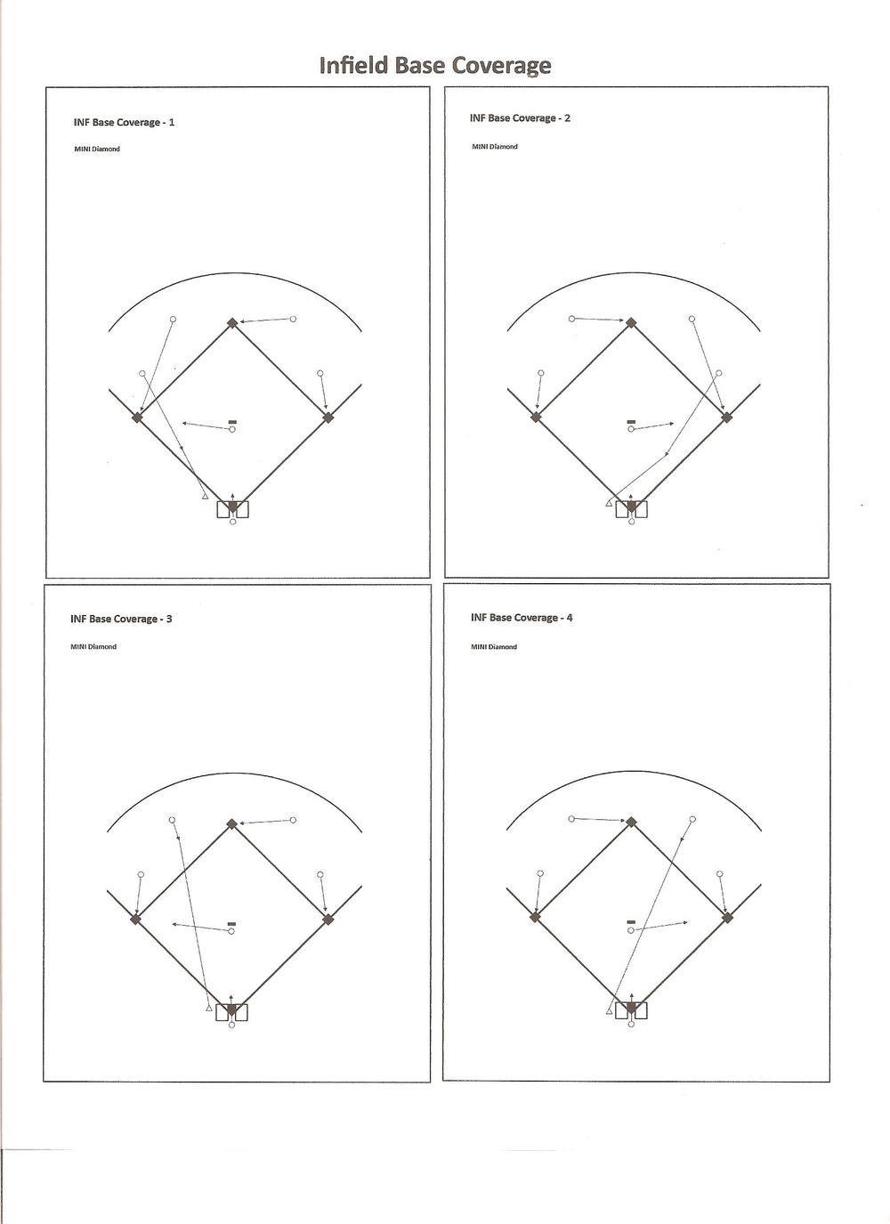 baseball position chart template - baseball diagram with positions baseball free engine
