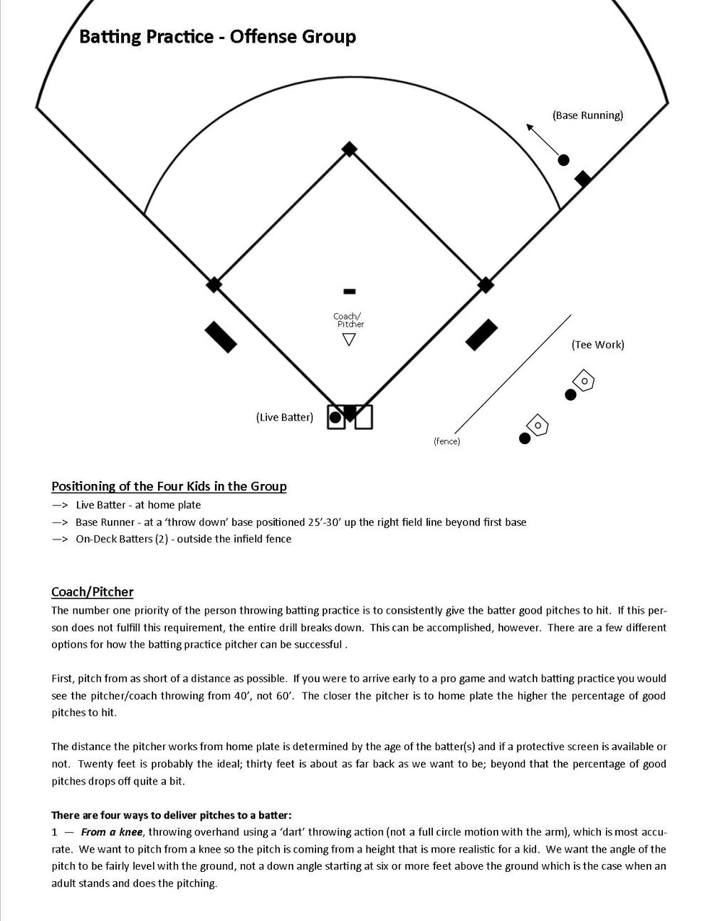 Baseball Practice Tips For 8 Year Olds Betting Lines On Ncaa