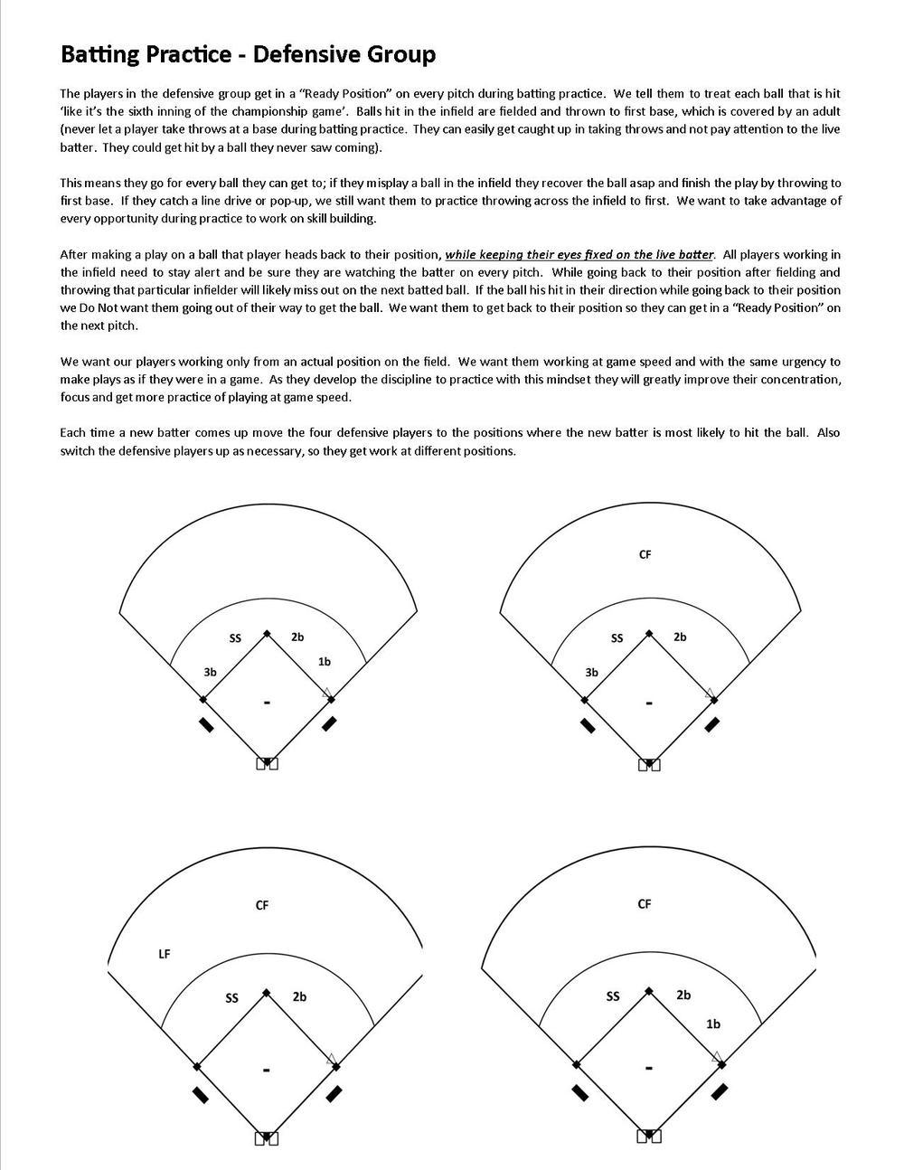 Batting Practice Baseball Positive