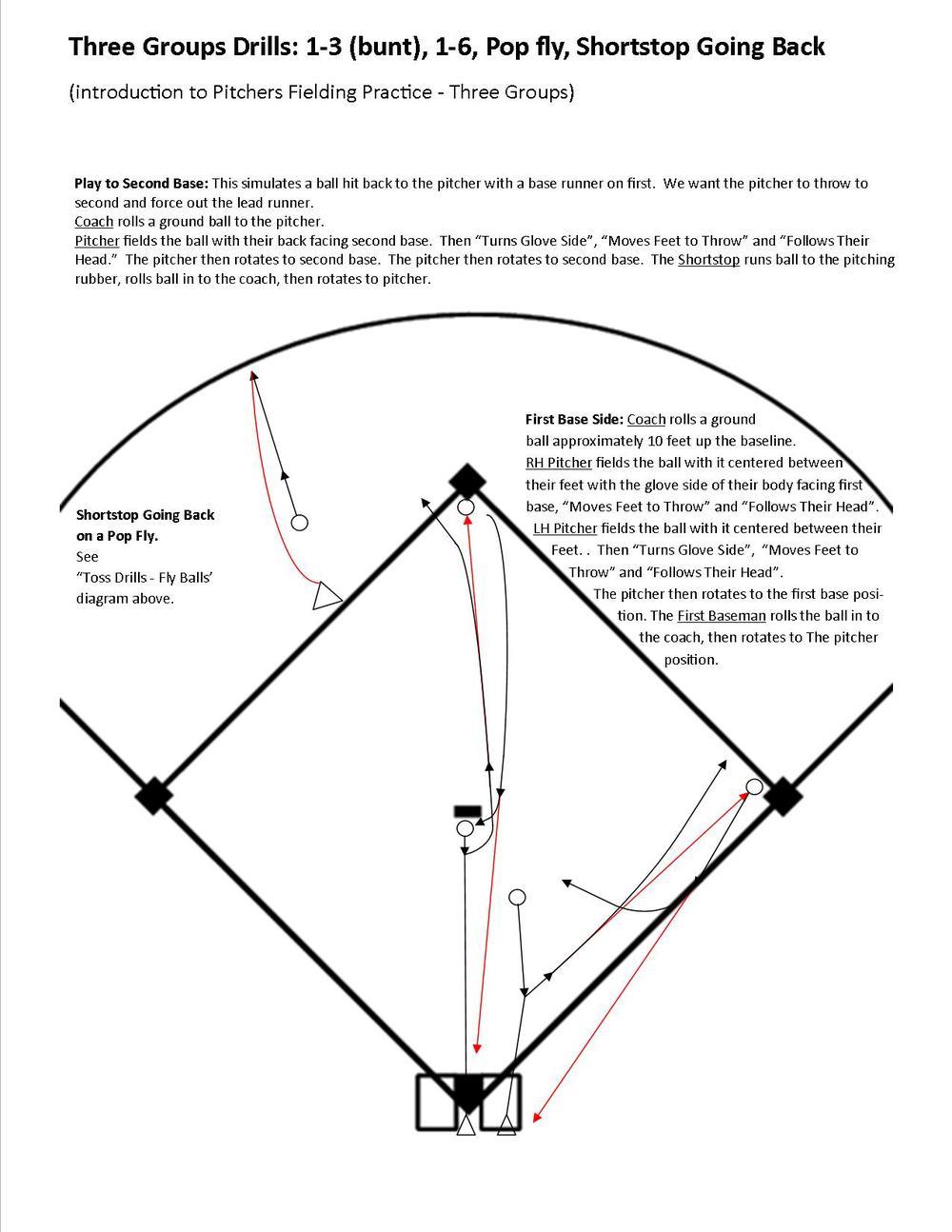 Drills — Baseball Positive
