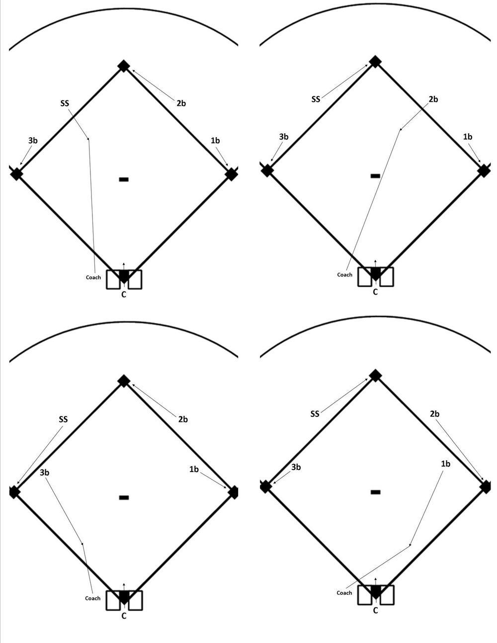 fastpitch softball field diagram