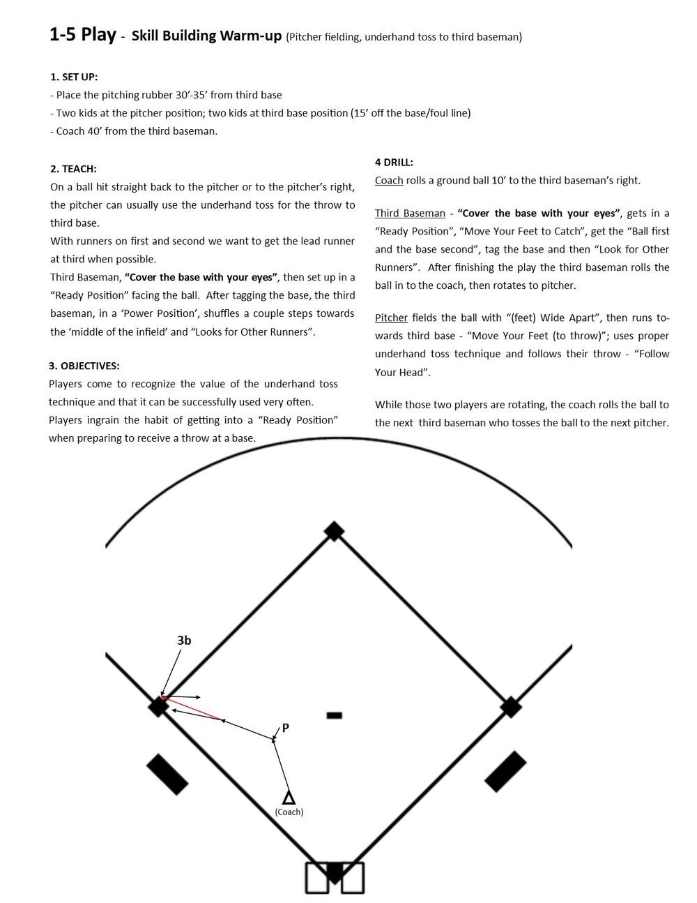 1-5 Play - SBW version.jpg