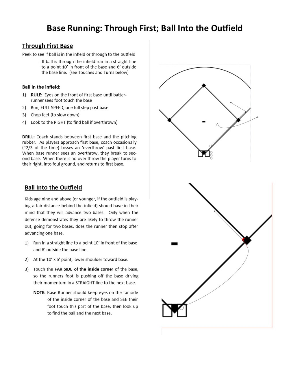 Base Running -- Through First - Turns and Touches.jpg