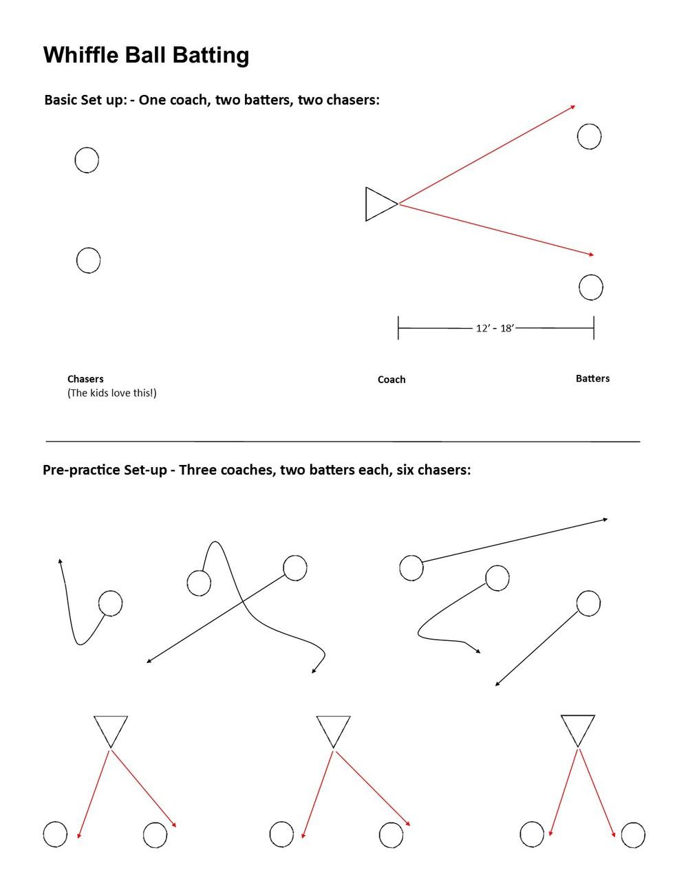wiffle ball strike zone how to make