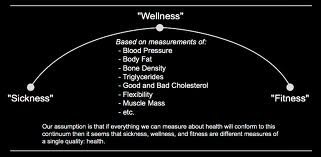 Click on image for larger version. Through CrossFit, nutrition, sleep and stress management we strive to stay as close to the Fitness end of the spectrum as possible, maintaining a barrier of wellness between our current state and sickness.