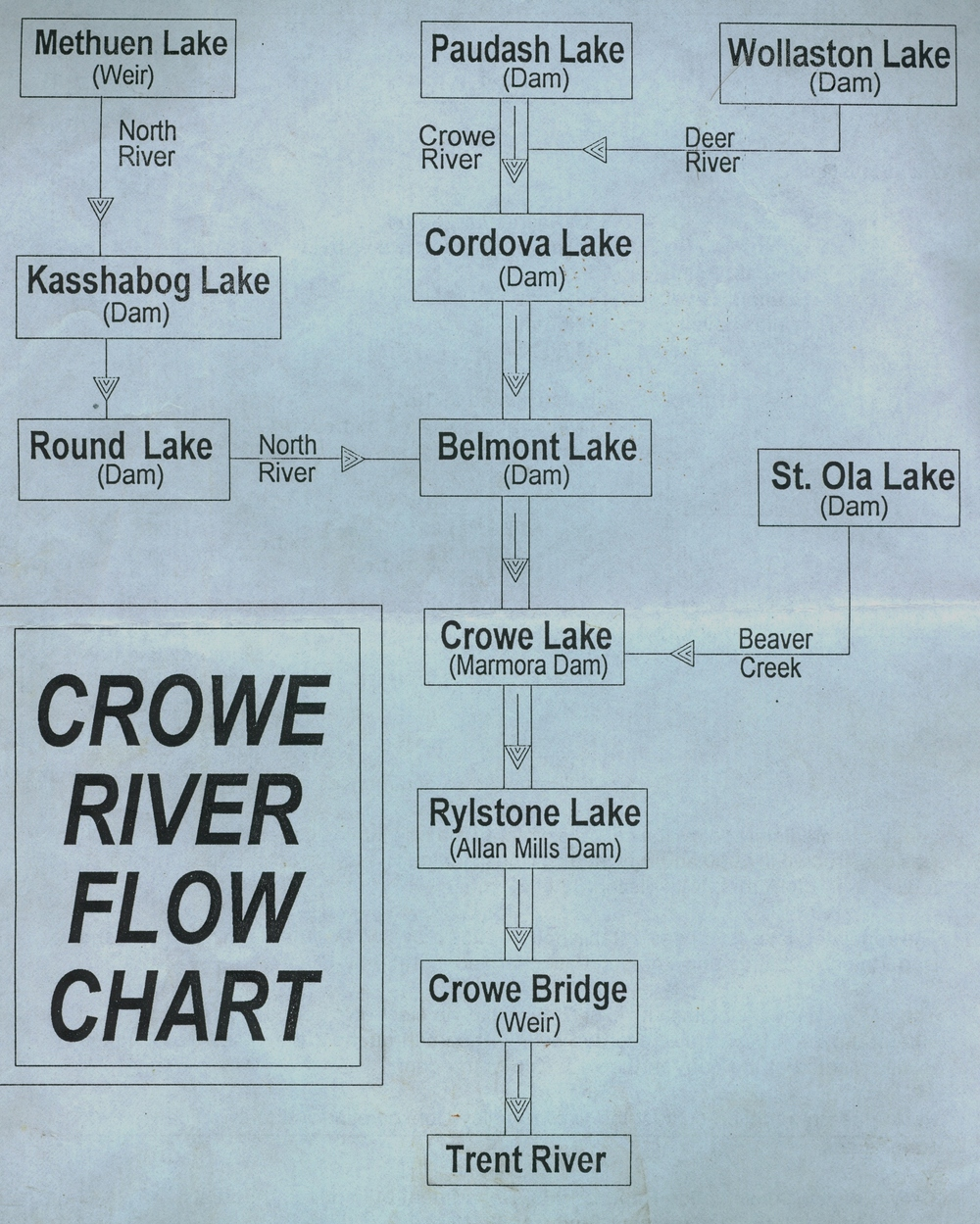 Crowe River Marmorahistory