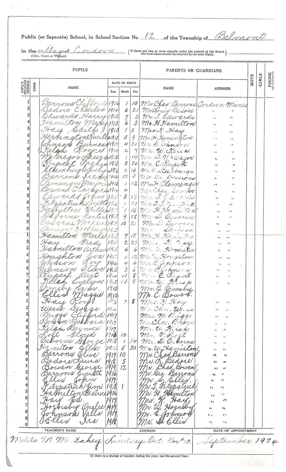 Class list in 1924