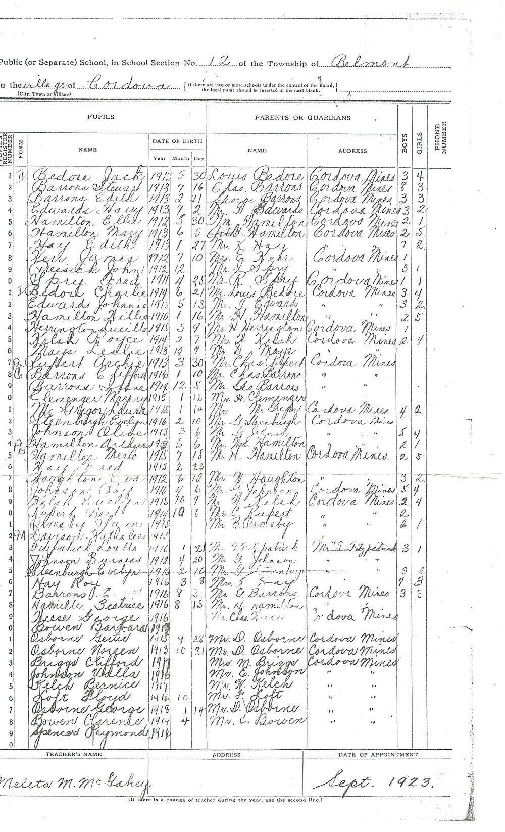 Class list 1923