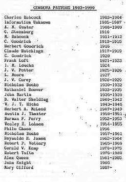 List of ministers.jpg