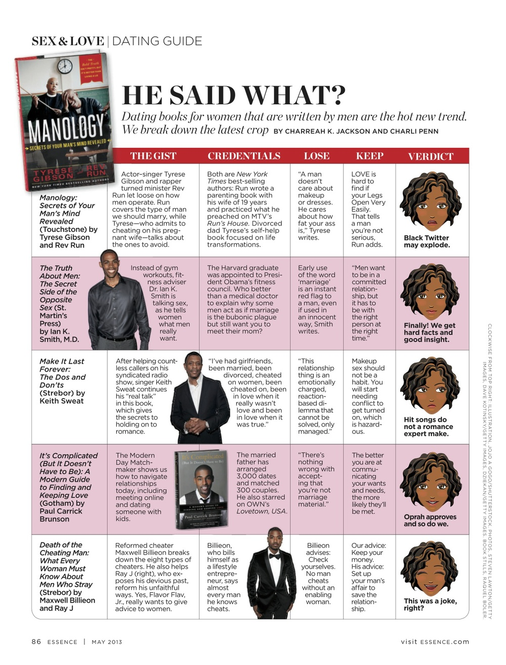 He Said What?, ESSENCE May 2013