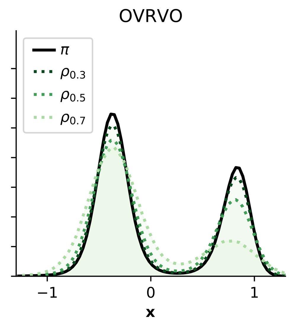 quantifying-langevin-error.jpg