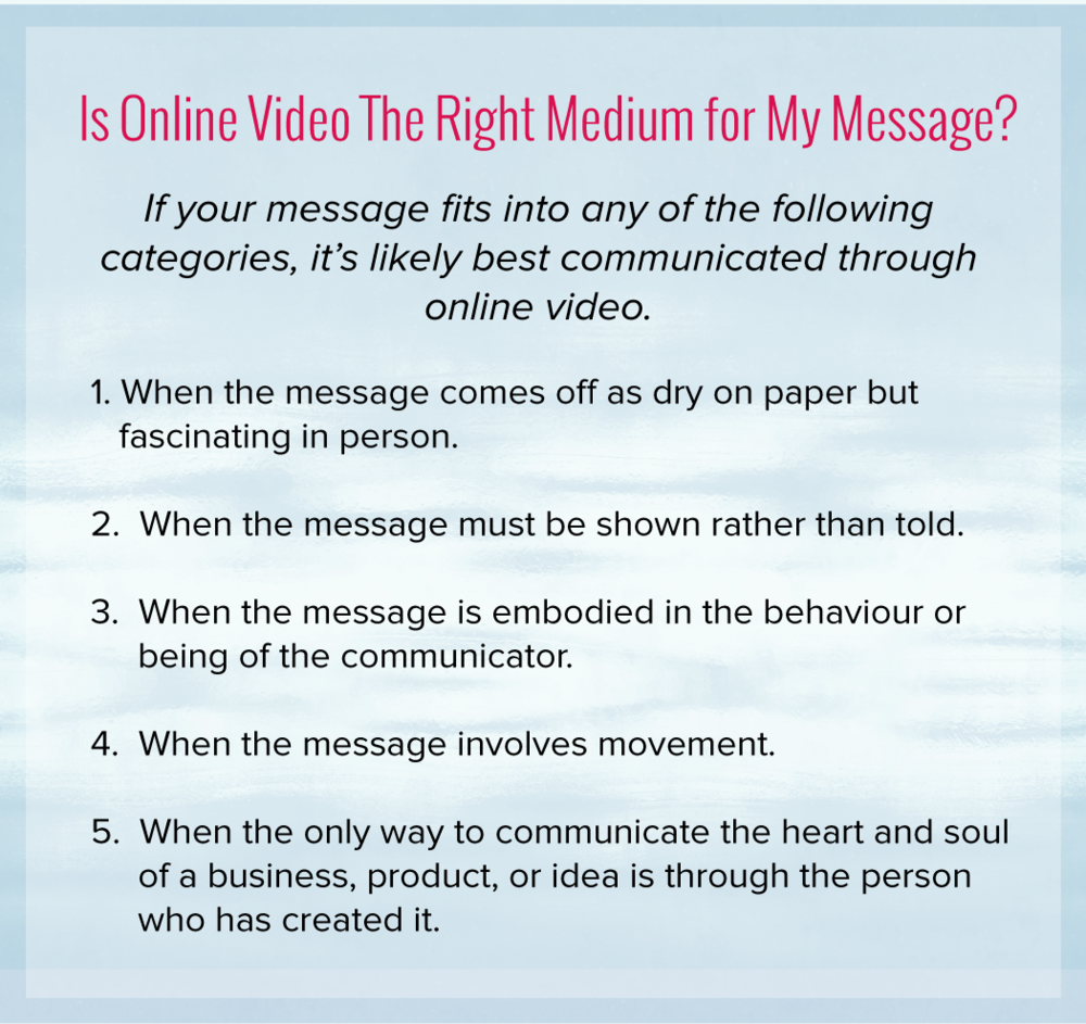 Story Envelope Media: When Is Video The Right Form of Media for the Message