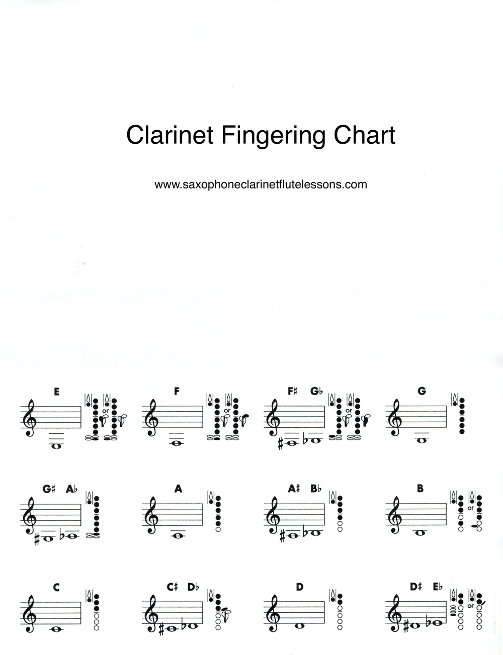 Basic Clarinet Fingering Chart Saxophone Clarinet and Flute – Clarinet Fingering Chart