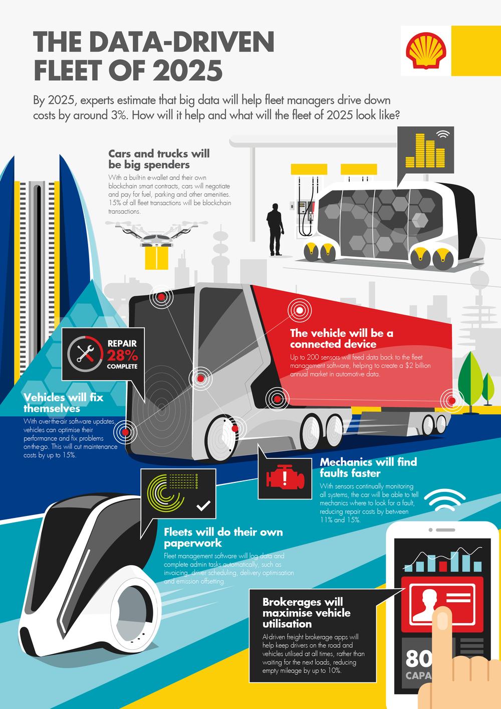 Fleet-Data-Infographics-10-02.png