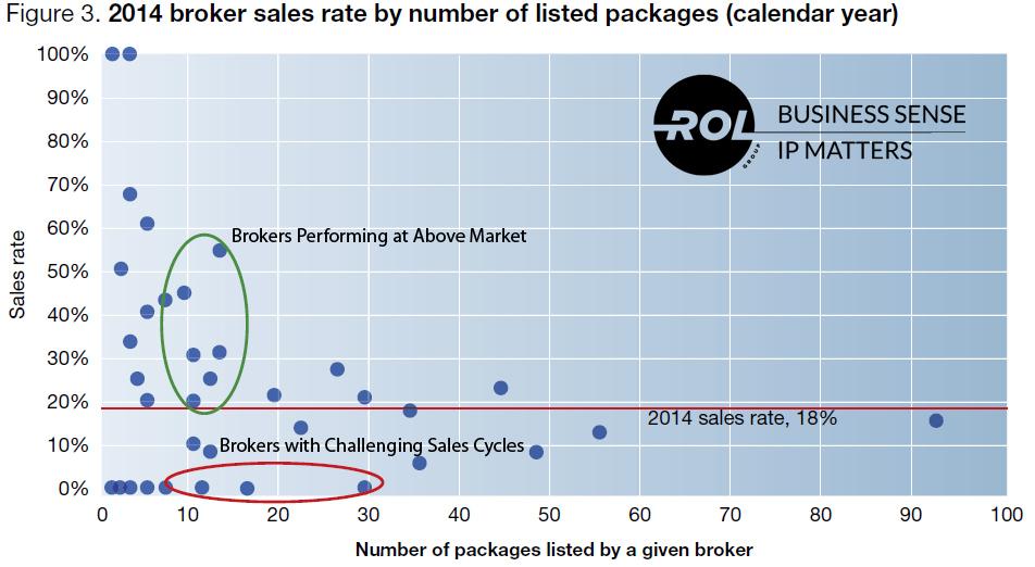 Brokers Chart.jpg