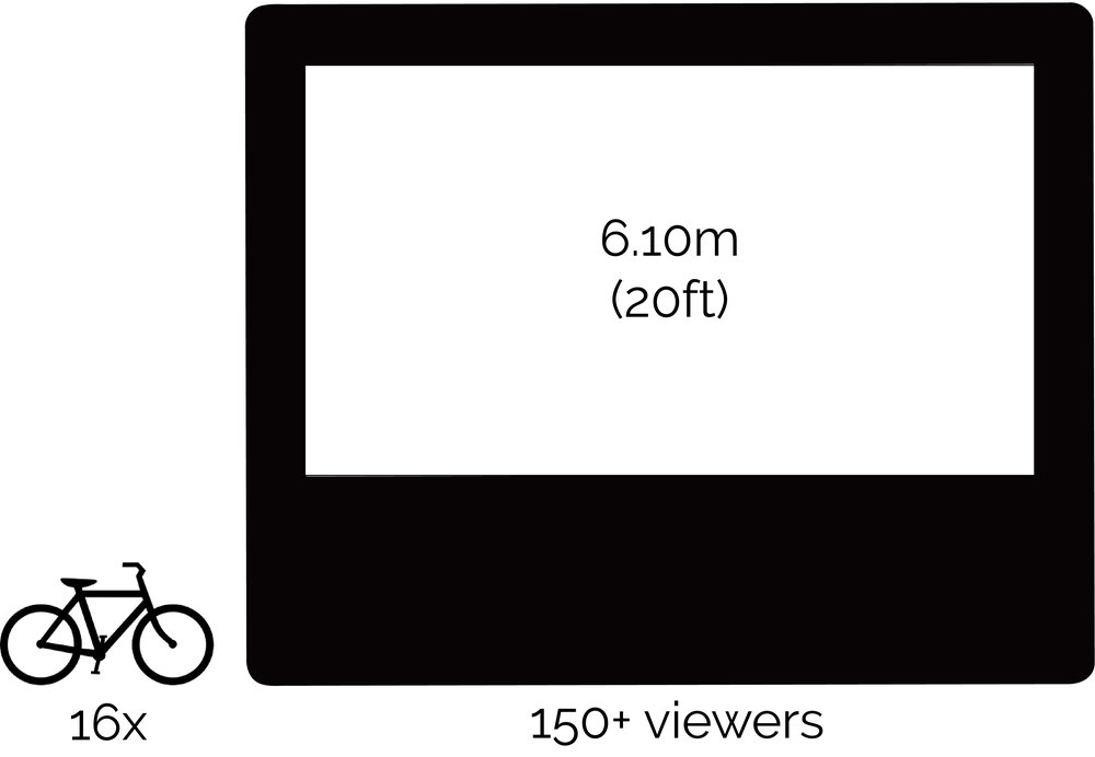 Big Bicycle Cinema Info Graphic.jpg