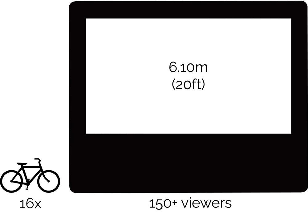 Big Bicycle Cinema Info Graphic.jpg