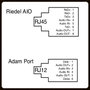 riedel rts clear telex intercom adapters application notes for viewing
