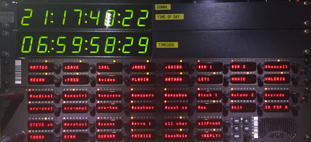 This is a Technical director Panel with Time of day and show Timecode.