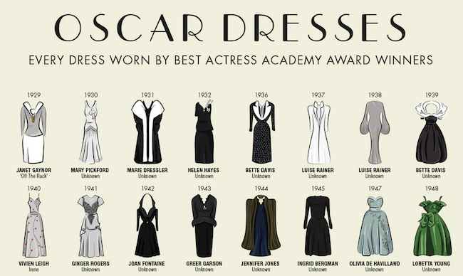 oscar-dresses-1.jpg