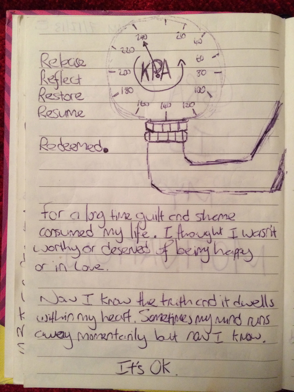 My journal entry from the Swaziland trip.