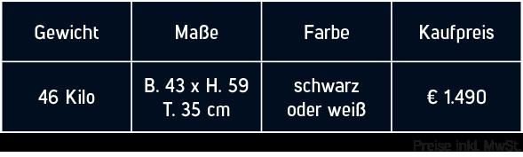 LC46-Preise