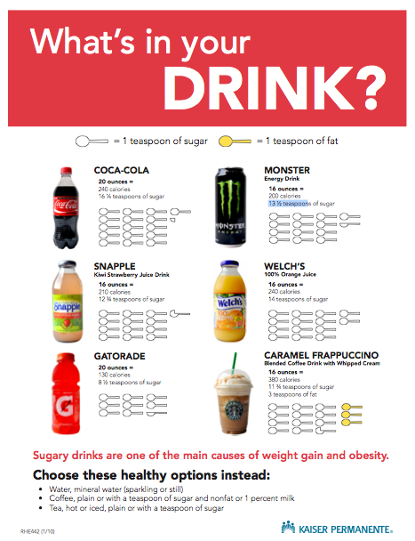 A poster from Kaiser Permanente, which documents the amount of sugar is common beverages.