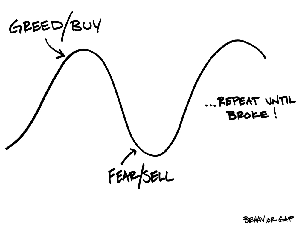 Fear & Greed, by Carl Richards of behaviorgap.com