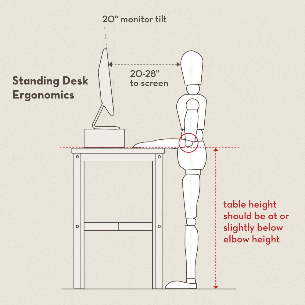 standing-desk-ergonomics_1024x1024.jpg