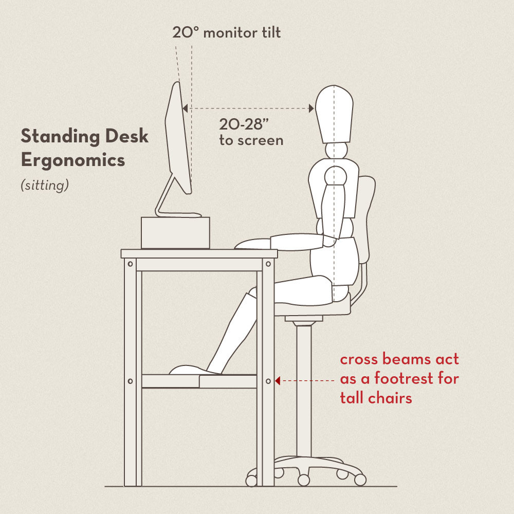standing-desk-ergonomics-sitting_1024x1024.jpg