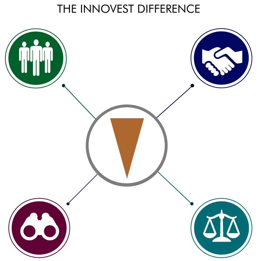 Innovest Difference 5.jpg