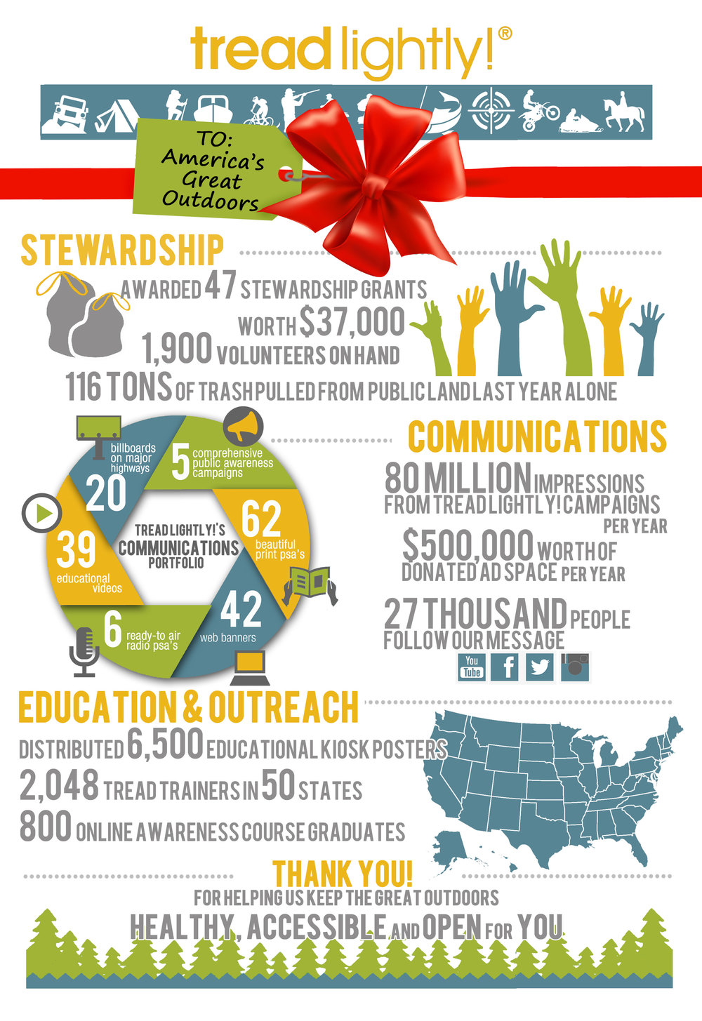 ChristmasTreadLightlyInfographic.jpg