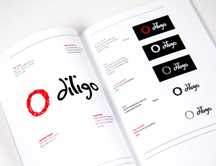 Featured Branding Work