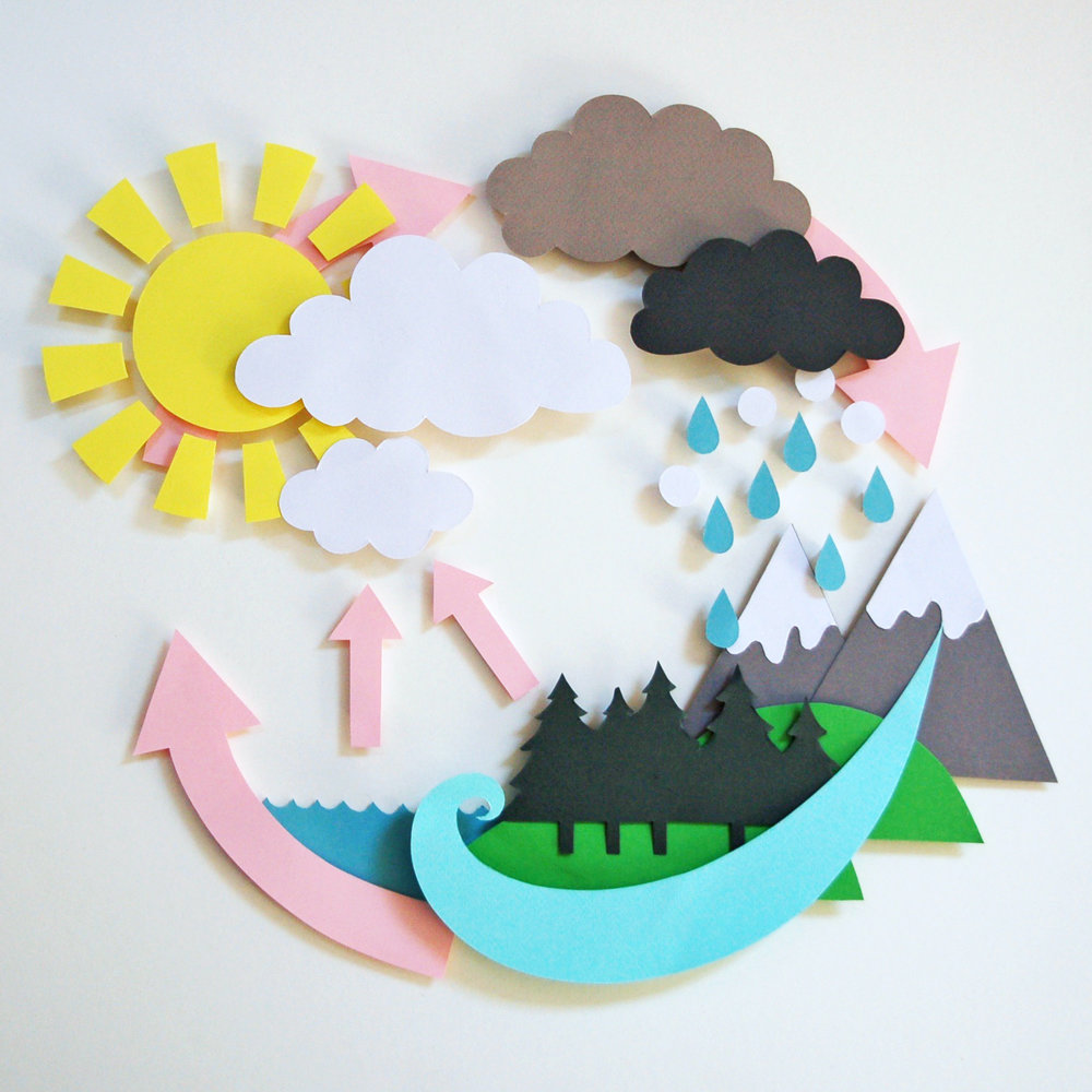cut paper watercycle