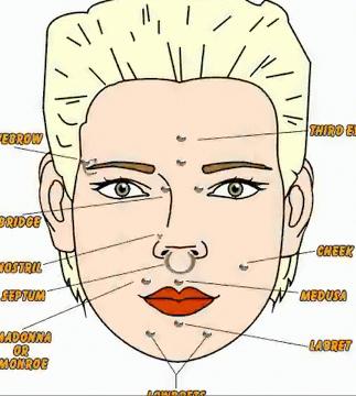 Facial101.png