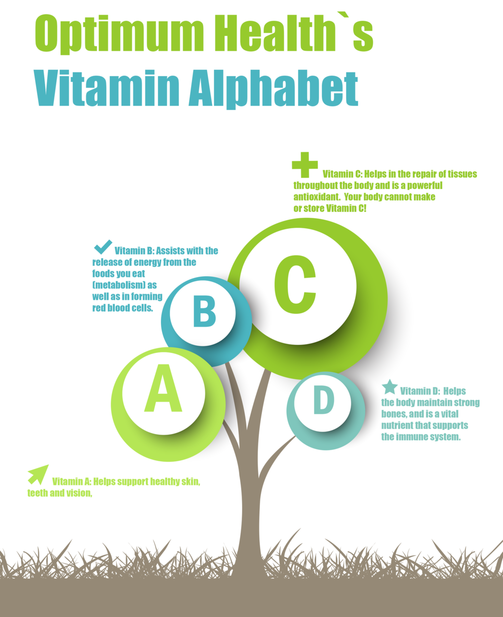 Optimum Health`s Vitamin Alphabet