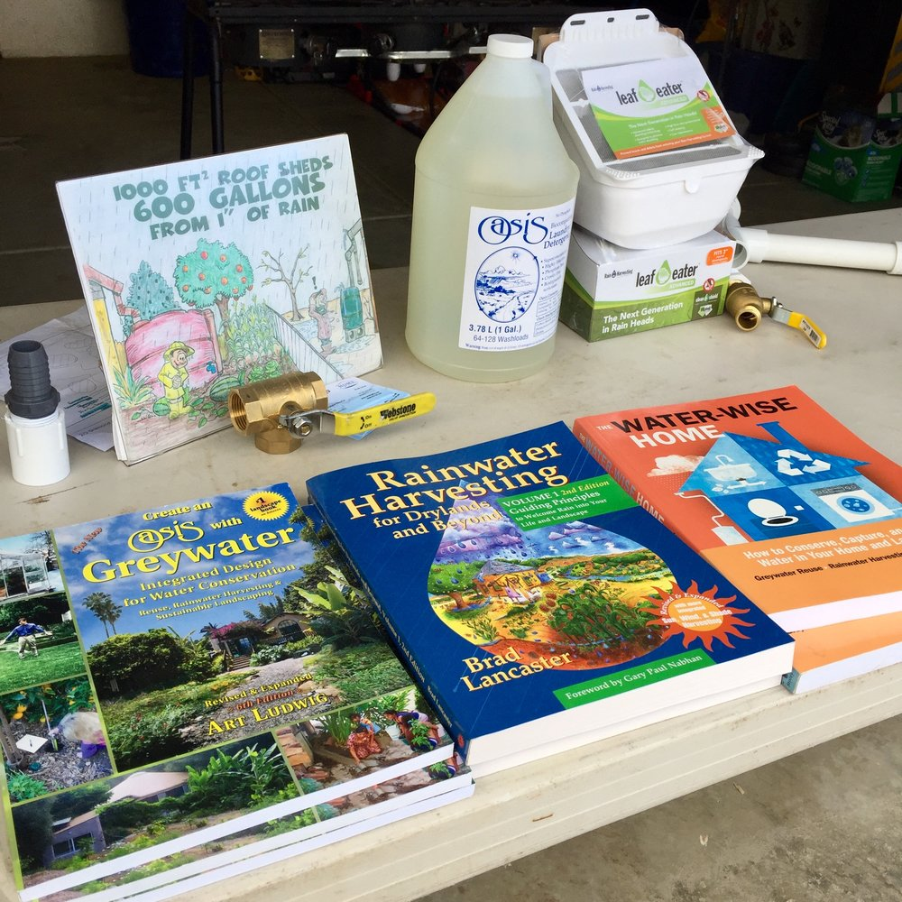 Supporting materials for workshop participants