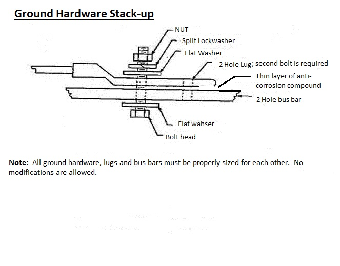 Lugs It Is Requested That The Ground Conductors And Be Assembled Heat Shrink Applied On With A Gun Prior To Sent Up