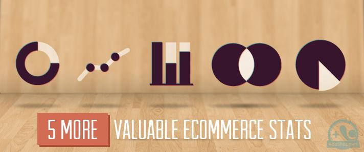 More Ecommerce Statistics
