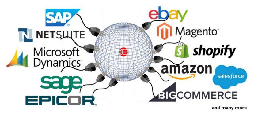 Universal-Connector-by-eBridge-homepage.JPG