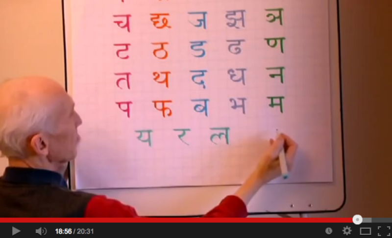 Sanskrit Alphabet & Sounds