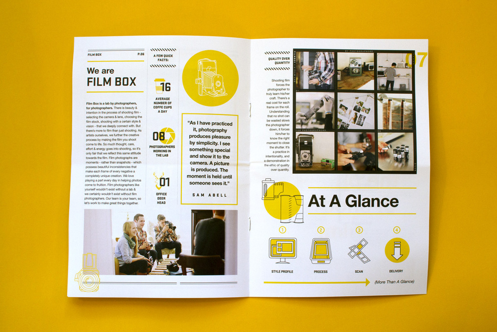 Editorial Design, Film Box, At a Glance Spread
