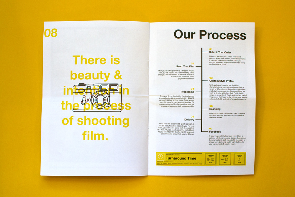 Editorial Design, Film Box, Our Process Spread