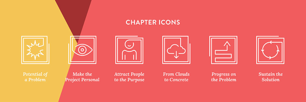 Chapter icons designed for Path by Plywood People include Potential of a Problem, Make the Project Personal, Attract People to the Purpose, From Clouds to Concrete, Progress on the Problem, and Sustain the Solution.