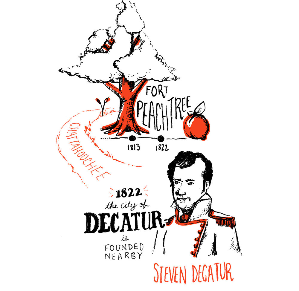 Atlanta illustrated timeline: Founding of Fort Peachtree by the Chattahoochee River, and the founding of the city of Decatur, named after Steven Decatur.