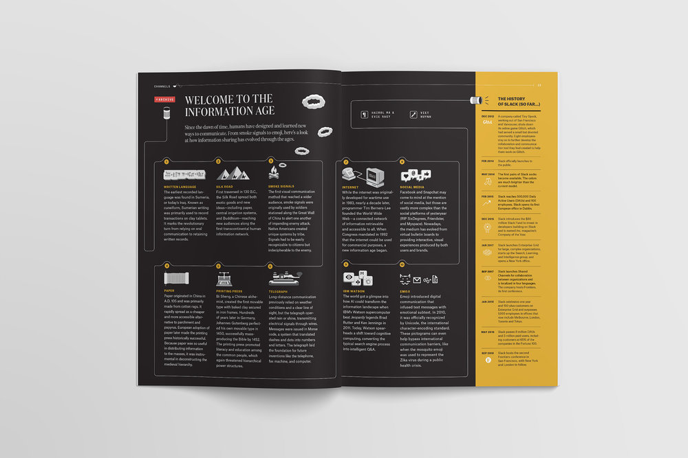 """Welcome to the information age"" timeline and history illustration of knowledge sharing as well as a sidebar of the history of slack so far, in Channels magazine."
