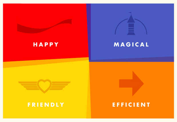 Coca-Cola is happy. FedEx is efficient. Disney is magical. What's your deal? |  Image via volusion.com